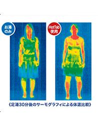 温活365 薬用ホットタブ 体が温まる効果 サーモグラフィ